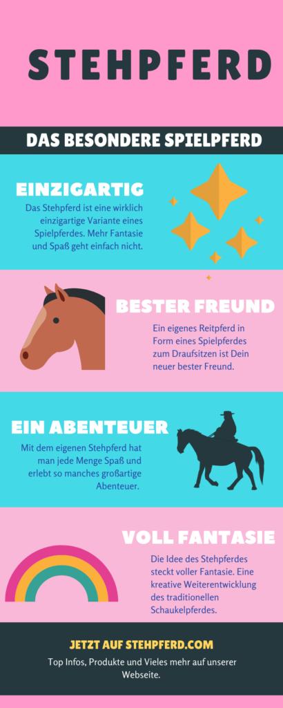 Stehpferd-Infografik